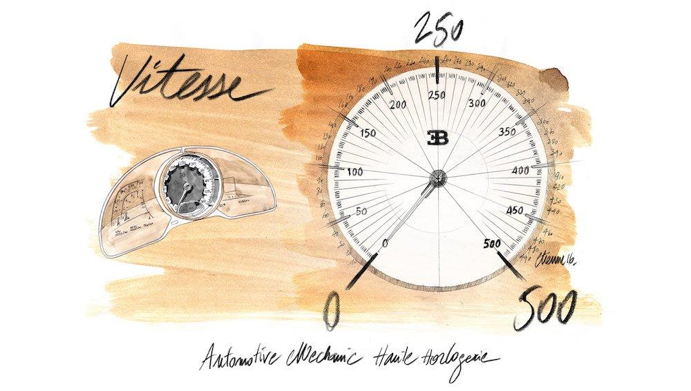 Bugatti Chiron design moodboards