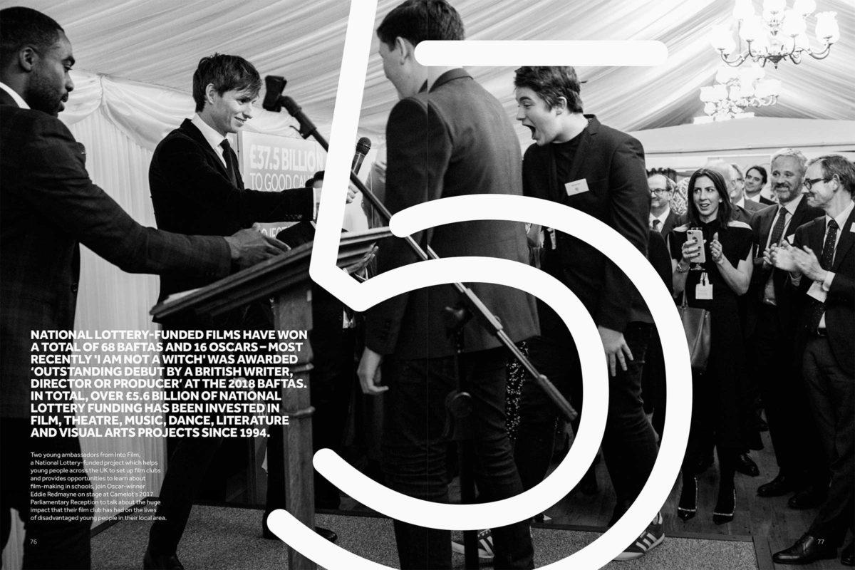 UK Award Winning Design Agency London