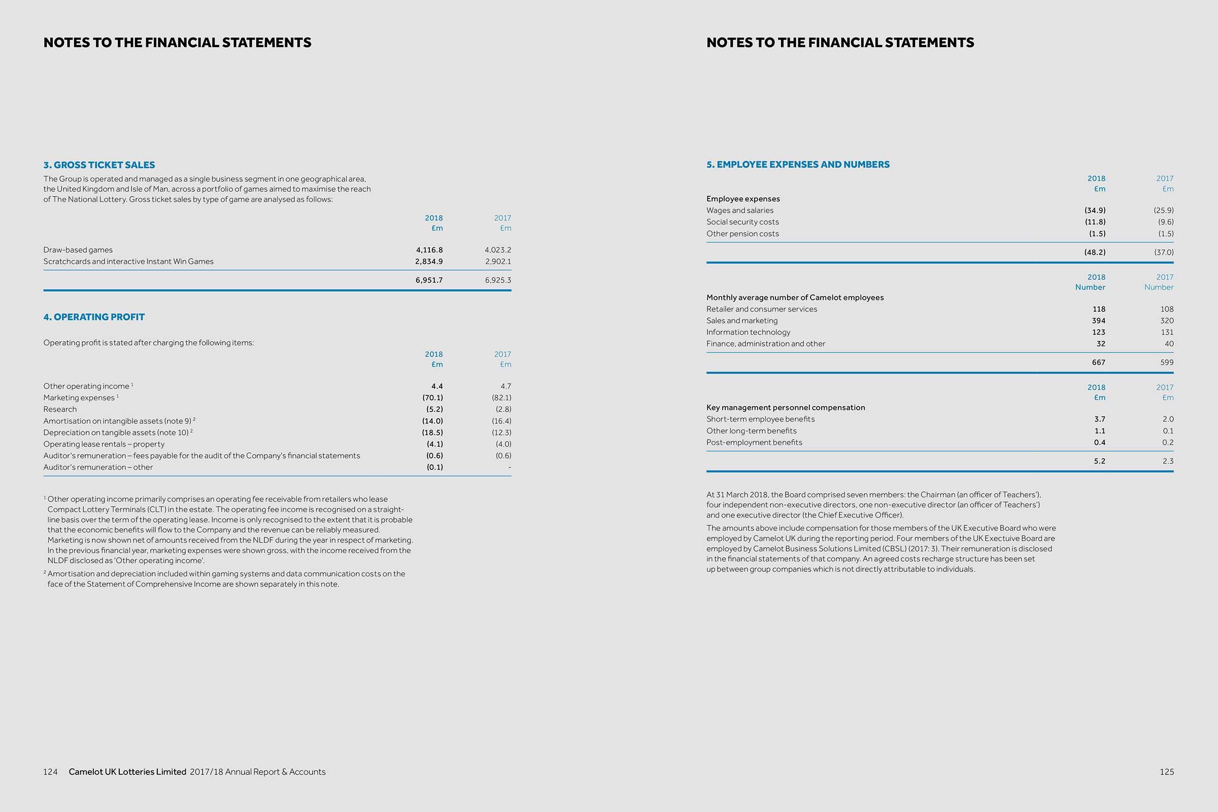 Finance Report Agency London
