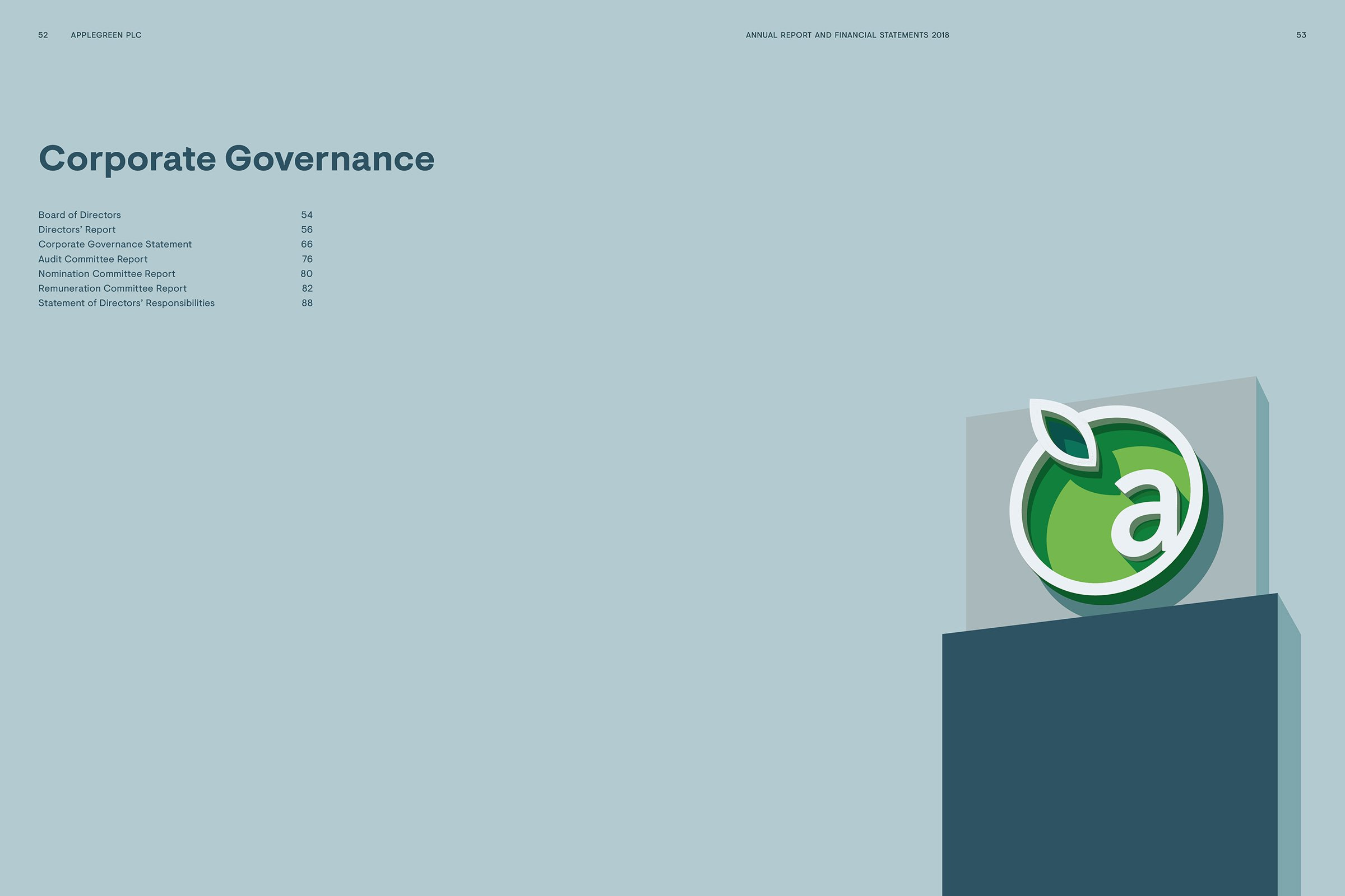 Annual Report Design Agency Apple Green